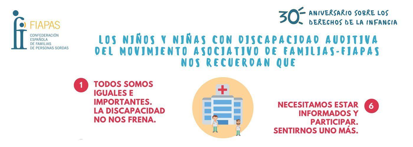 © Confederación Española de Familias de personas sordas (FIAPAS)